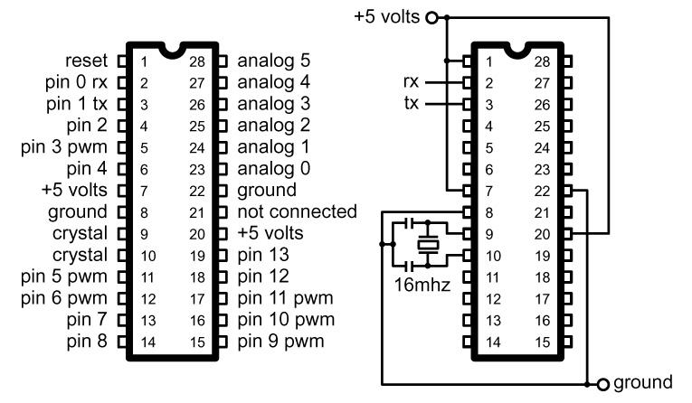 art364    standalone arduino